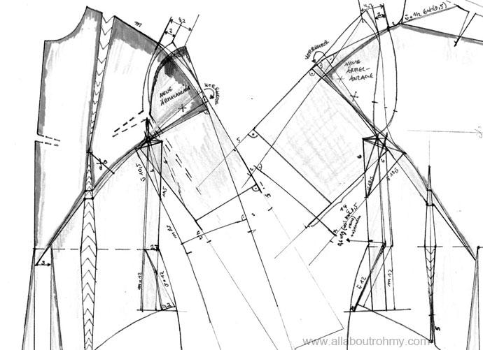 Schnittkonstruktion / allaboutrohmy,com